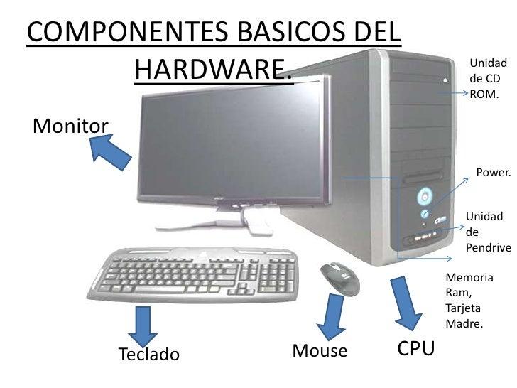 COMPONENTES BASICOS DEL     HARDWARE.                       Unidad                                     de CD              ...