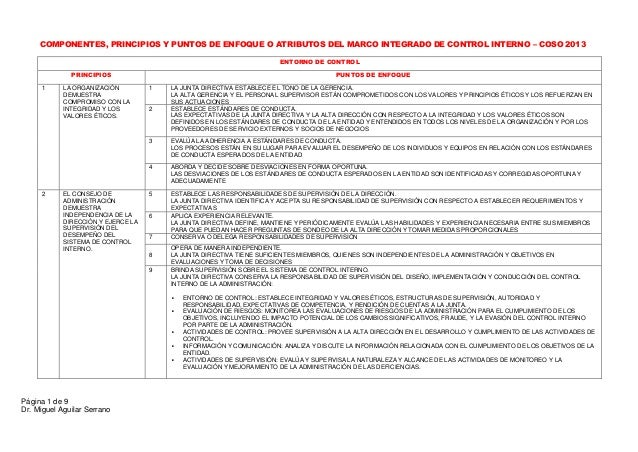 Componentes, Principios y Puntos de Enfoque COSO 2013 - Dr. Miguel Aguilar Serrano 13.AGO.2014