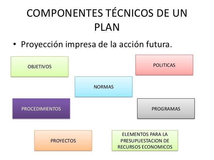 Componentes técnicos de un plan