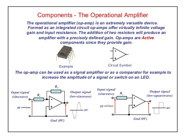 Components - The Operational Amplifier The operational amplifier (op-amp) is an extremely versatile device. Formed as an i...