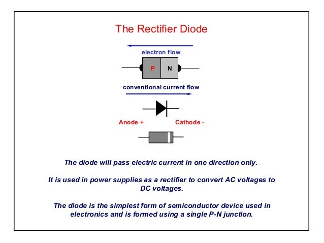 Components   the diode