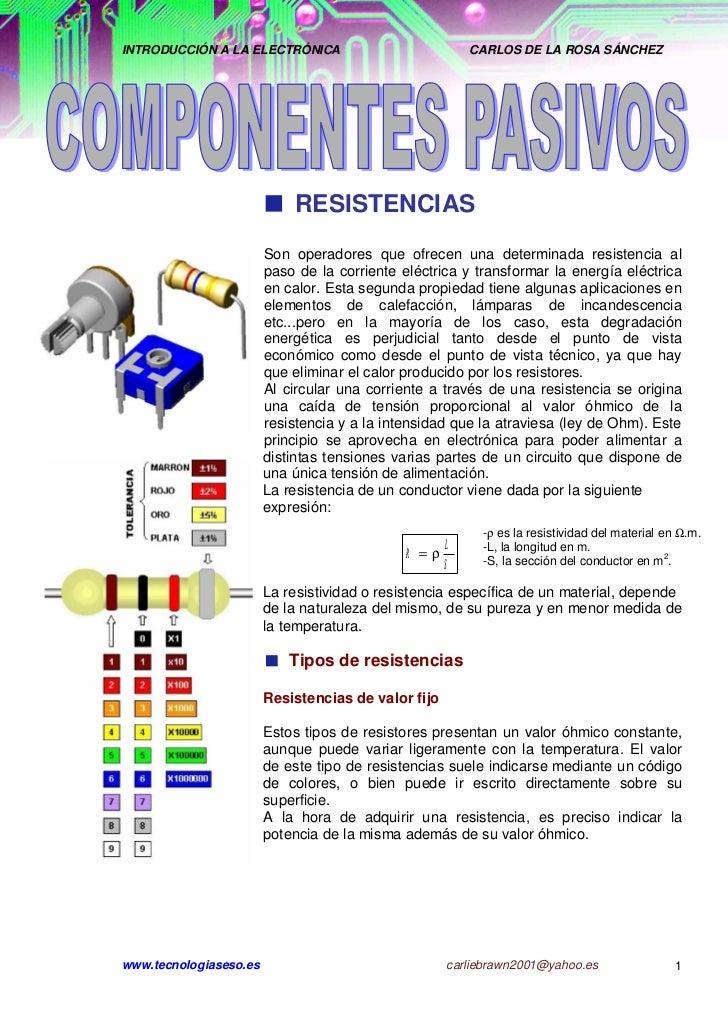 INTRODUCCIÓN A LA ELECTRÓNICA                           CARLOS DE LA ROSA SÁNCHEZ                            RESISTENCIAS ...