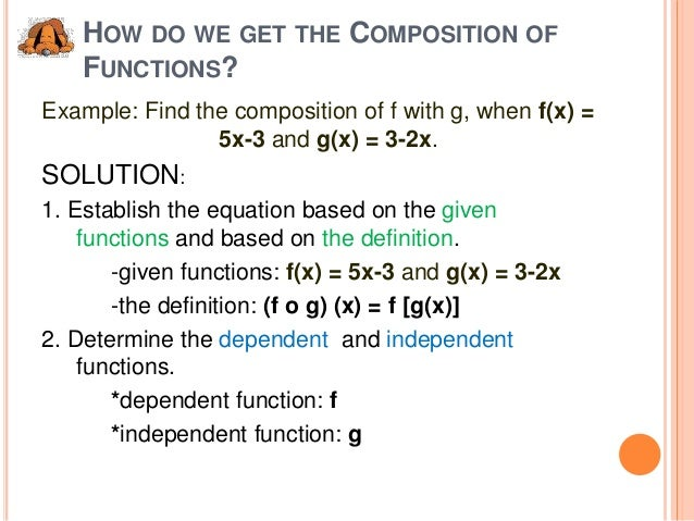 Composition And Inverse Of Functions