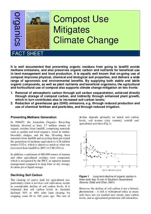 Compost use mitigates climate change