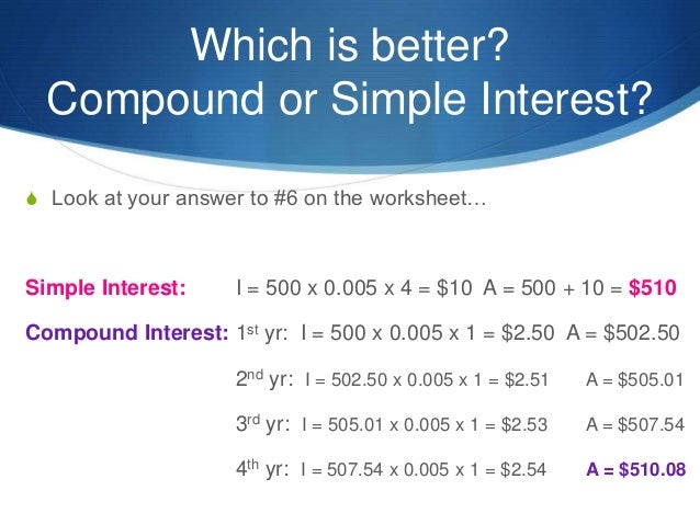 Compound Interest Math Worksheet exponential functions word – Simple and Compound Interest Worksheet