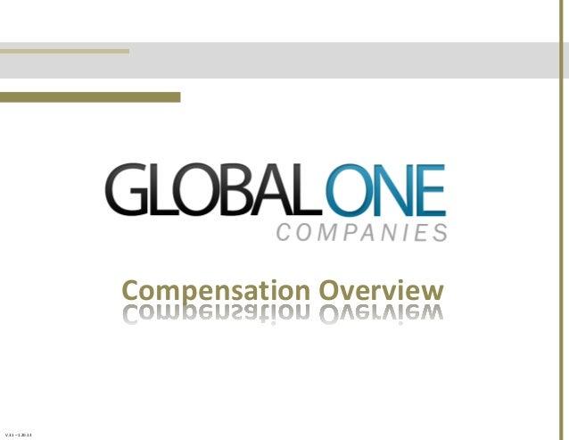 Compensation OverviewV.3.1 – 1.20.13