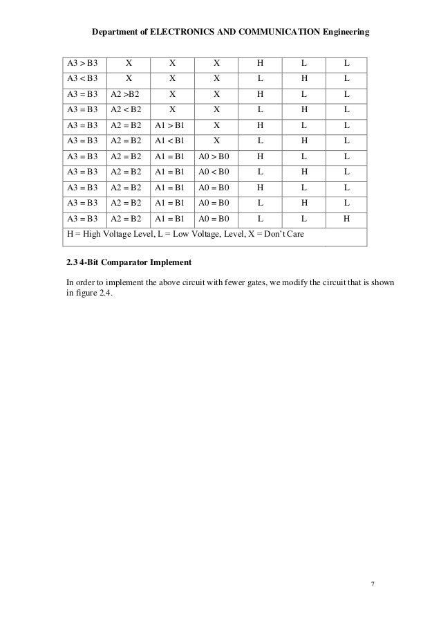 Digital 4 bit comprator for 1 bit comparator truth table