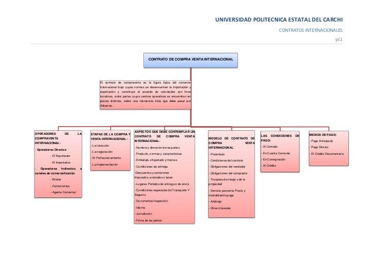 UNIVERSIDAD POLITECNICA ESTATAL DEL CARCHI                                                                                ...