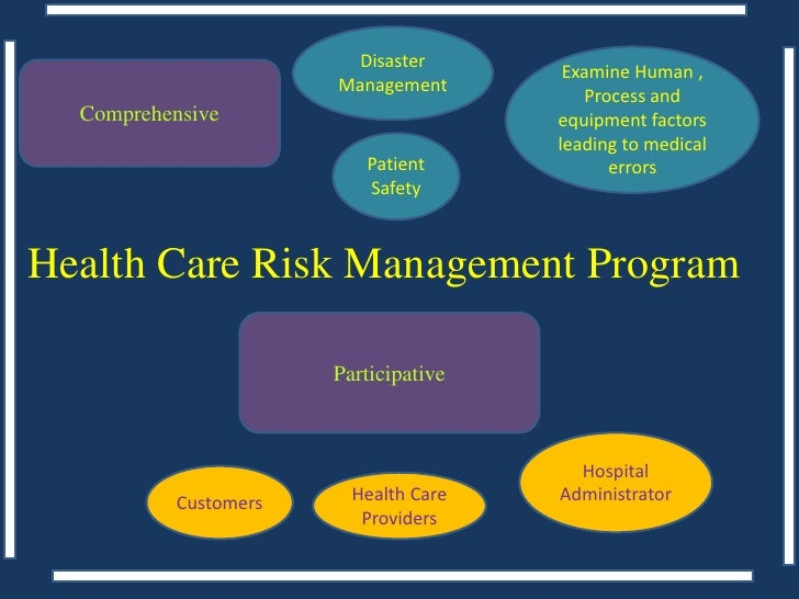 risk management in healthcare Risk management risk management is a structured approach to managing uncertainty related to a threat, through a sequence of human activities including: risk assessment , strategies development to manage it, and mitigation of risk using managerial resources.