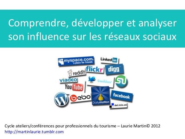 Comprendre, développer et analyser son influence sur les réseaux sociauxCycle ateliers/conférences pour professionnels du ...