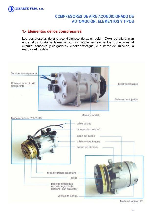 COMPRESORES DE AIRE ACONDICIONADO DE AUTOMOCIÓN: ELEMENTOS Y TIPOS 1.- Elementos de los compresores Los compresores de air...