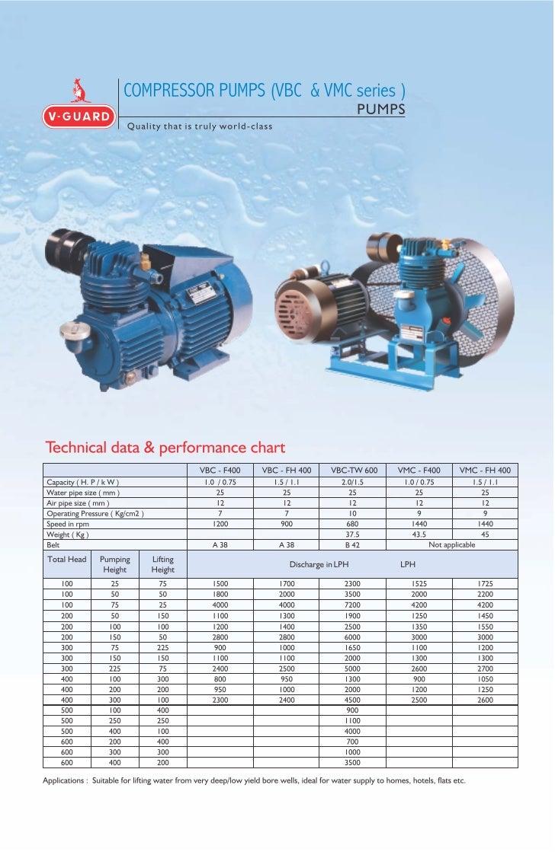 Compressor pumps