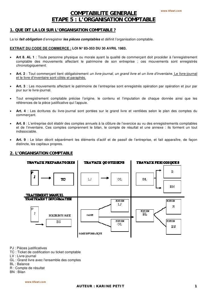 www.tifawt.com                                 COMPTABILITE GENERALE                           ETAPE 5 : L'ORGANISATION CO...