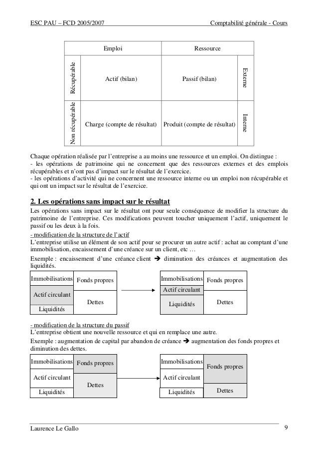 Comptabilite generale - Exercice d enregistrement comptable ...