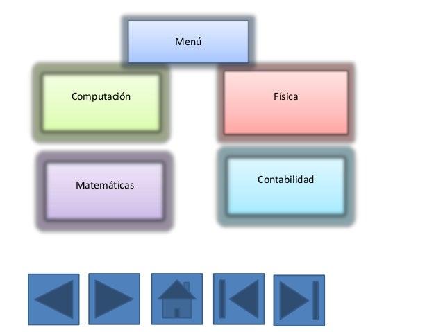 Computación Física Matemáticas Contabilidad Menú
