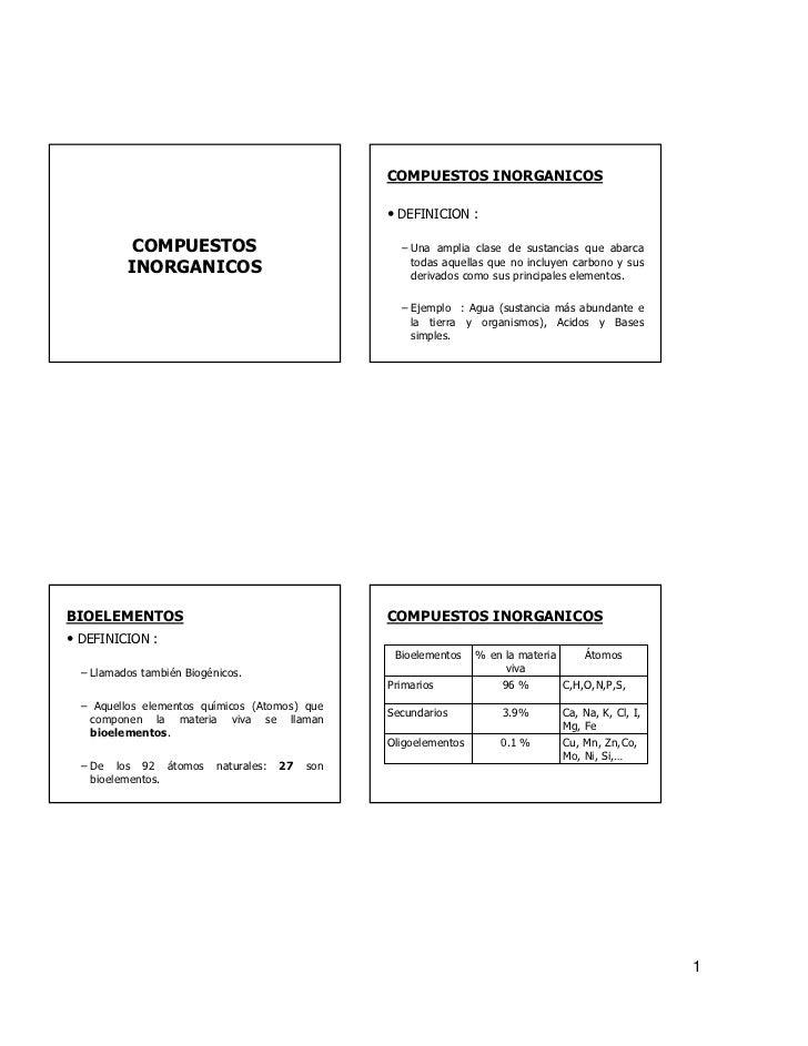 COMPUESTOS INORGANICOS                                                   • DEFINICION :           COMPUESTOS              ...