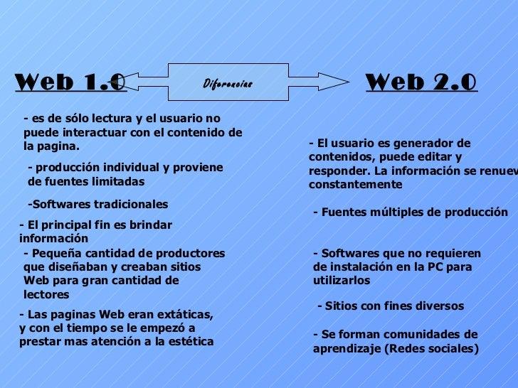 Web 1.0 Web 2.0 - es de sólo lectura y el usuario no puede interactuar con el contenido de la pagina.  - producción indivi...