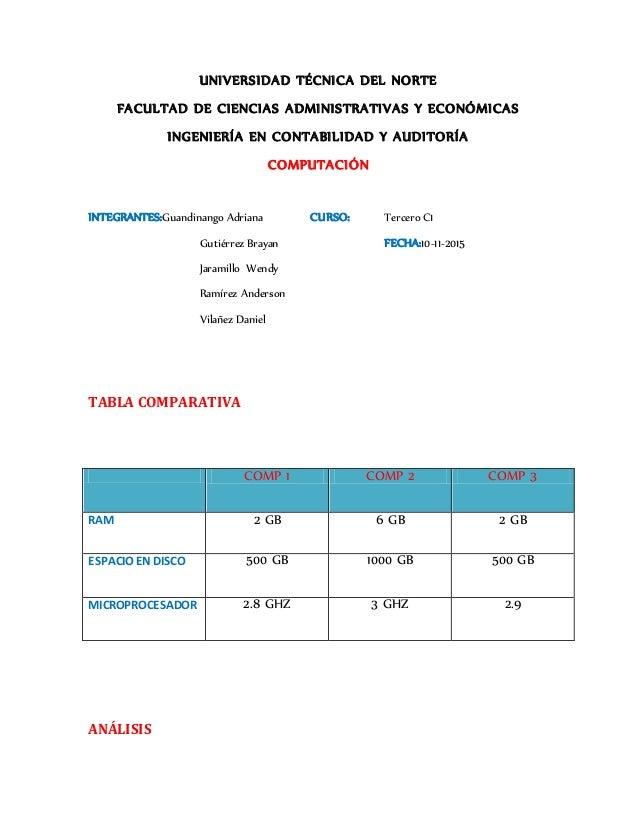 UNIVERSIDAD TÉCNICA DEL NORTE FACULTAD DE CIENCIAS ADMINISTRATIVAS Y ECONÓMICAS INGENIERÍA EN CONTABILIDAD Y AUDITORÍA COM...