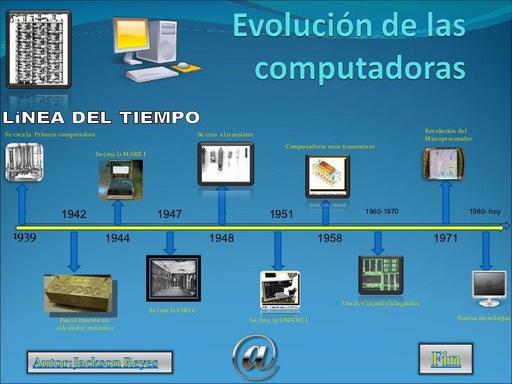 1939  Se crea la  Primera computadora  1942  1944  1947  1948  1951  1958  1960-1970  1971  1980- hoy  Pascal Invento un  ...