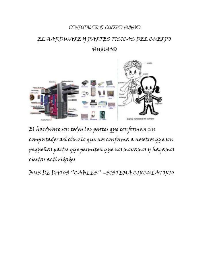 COMPUTADOR VS CUERPO HUMANO   EL HARDWARE Y PARTES FISICAS DEL CUERPO                         HUMANOEl hardware son todas ...