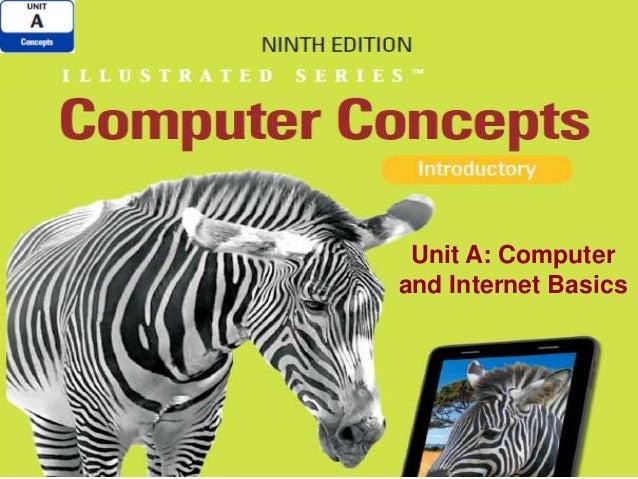 Unit A: Computer and Internet Basics