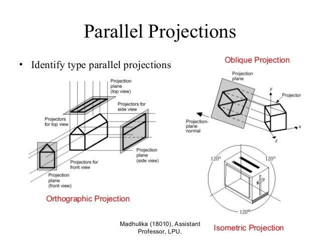 Vanishing point together with Viewing furthermore Oblique Projection in addition 4747556 together with Working With Orthographic Projections And Basic Isometrics Vector 893. on orthographic projections in computer graphics