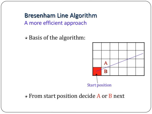 Line Drawing Algorithm With An Example : Computer graphics algorithms