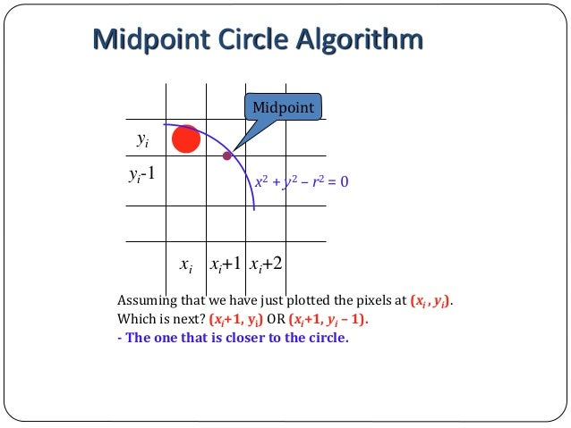 Line Drawing Midpoint Algorithm : Computer graphics bresenham s line drawing algorithm