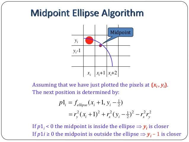 Bresenham Line Drawing Algorithm Example : Computer graphics bresenham s line drawing algorithm