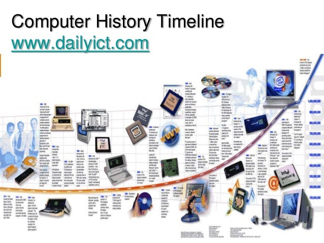 Generation Of Computers Timeline - Info