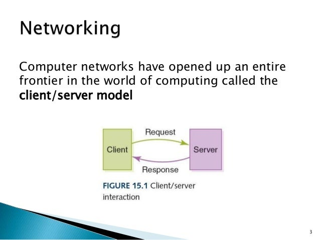 Essay on computer network