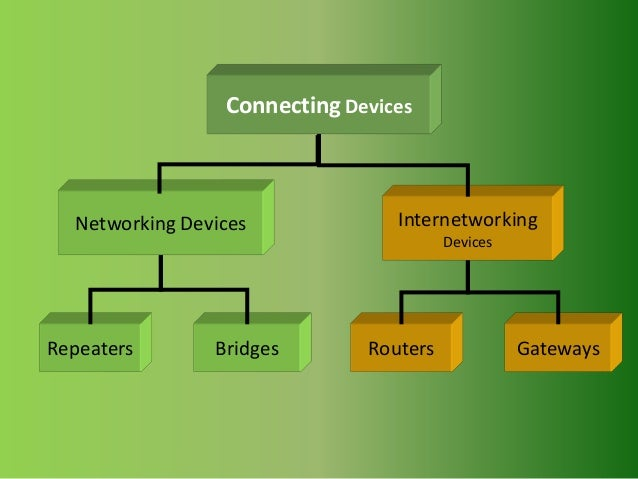 Computer Networking Devices