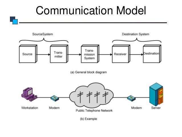 DATA COMMUNICATION & COMPUTER NETWORKS (DCN) | VIKAS GANGWAR