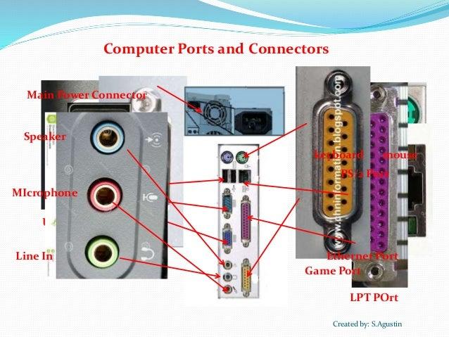 Computer Ports Connectors And Cables : Computer ports and connectors