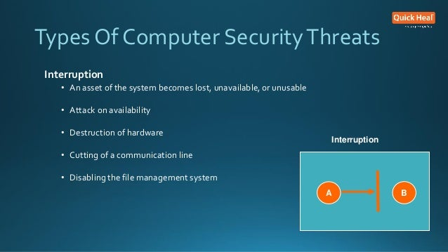 10 Areas Of Cyber Security