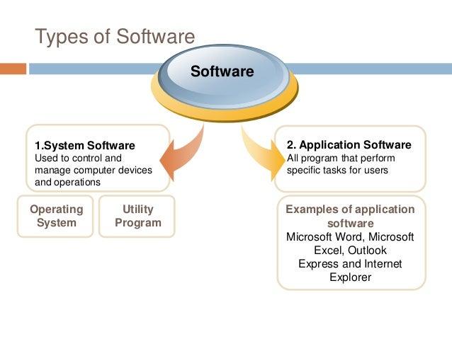Write a computer program software