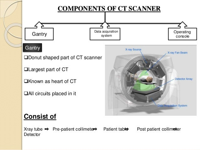 Ct Data Acquisition System : Computer tomography components