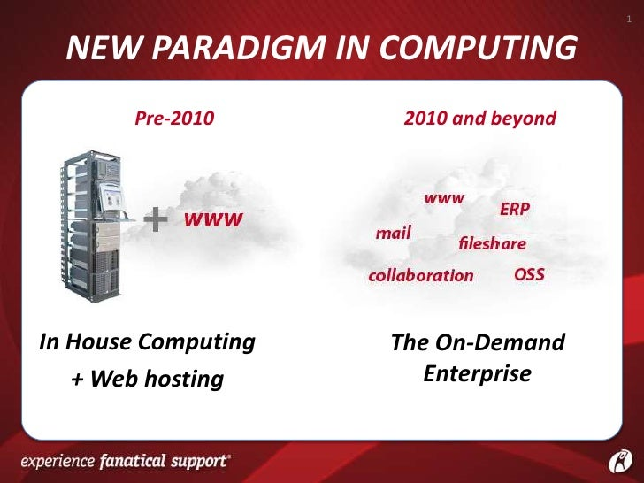 1     NEW PARADIGM IN COMPUTING        Pre-2010       2010 and beyond     In House Computing   The On-Demand    + Web host...