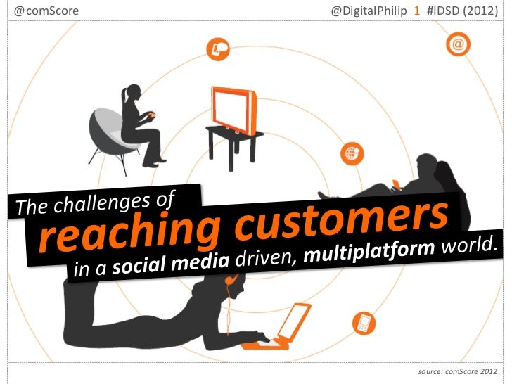 Reaching Customers in a Social Media/ Multi-Device World at #IDSD (2012)
