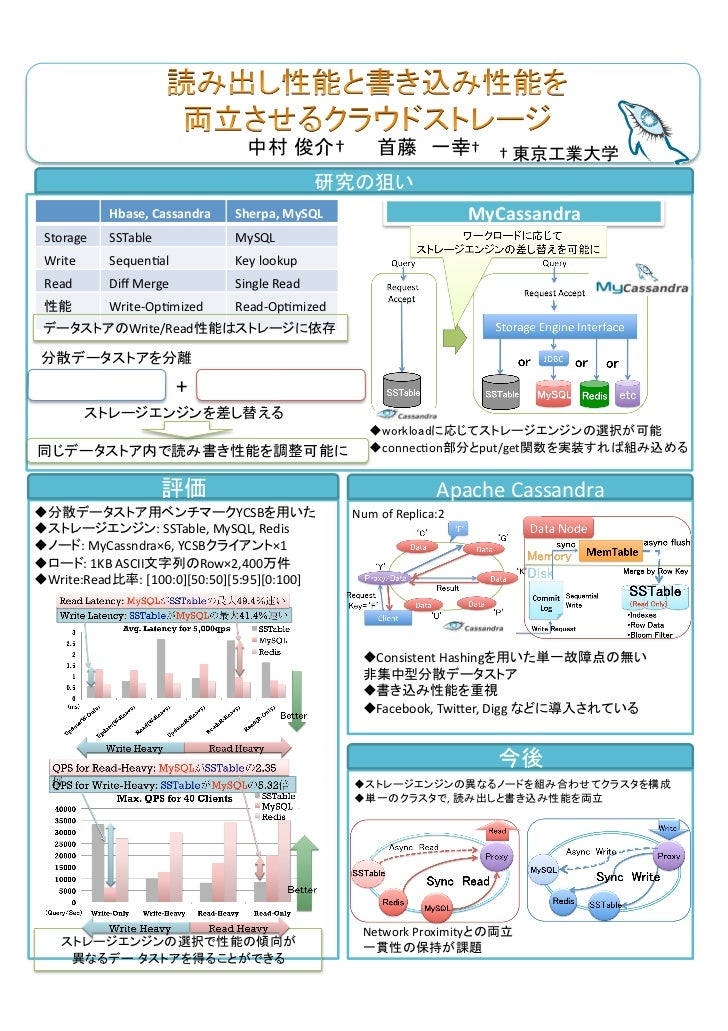 ComSys2010 poster