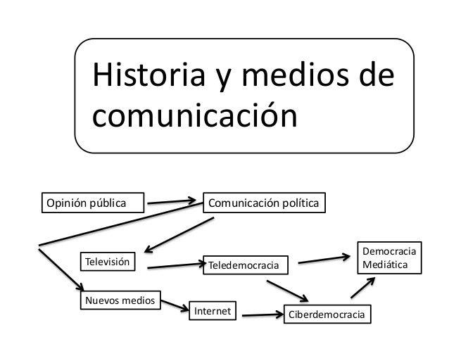 Comunicac..