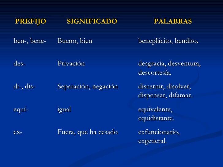 Comunicacin y redacci n gigdena 1 for Fuera de quicio significado