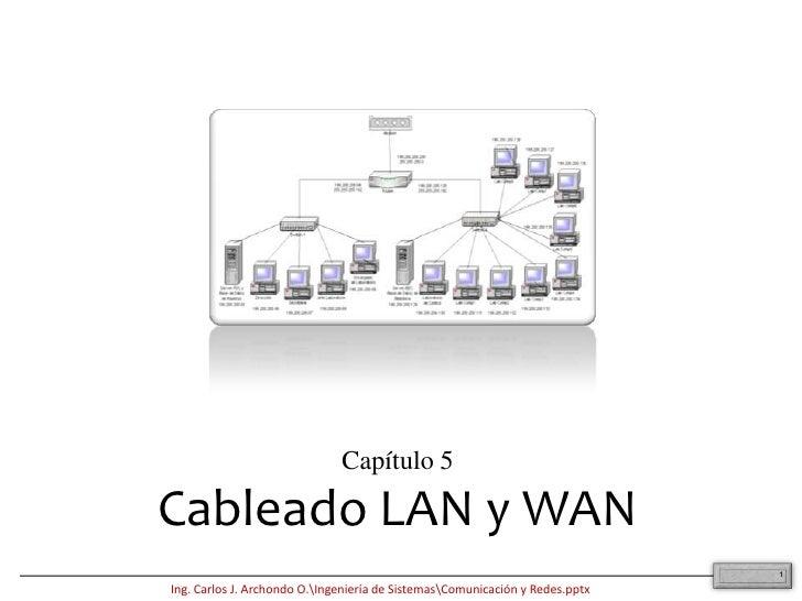 1<br />Capítulo 5<br />Cableado LAN y WAN<br />