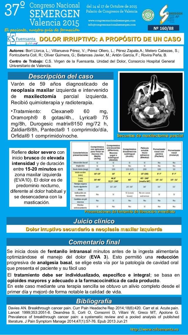 Dolor irruptivo secundario a neoplasia maxilar izquierdaDolor irruptivo secundario a neoplasia maxilar izquierda DOLOR IRR...