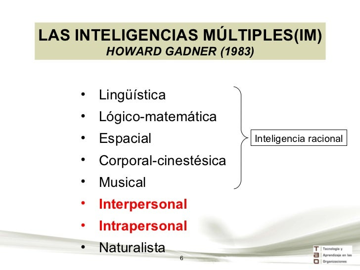 LAS INTELIGENCIAS MÚLTIPLES(IM) HOWARD GADNER (1983) <ul><li>Lingüística </li></ul><ul><li>Lógico-matemática </li></ul><ul...