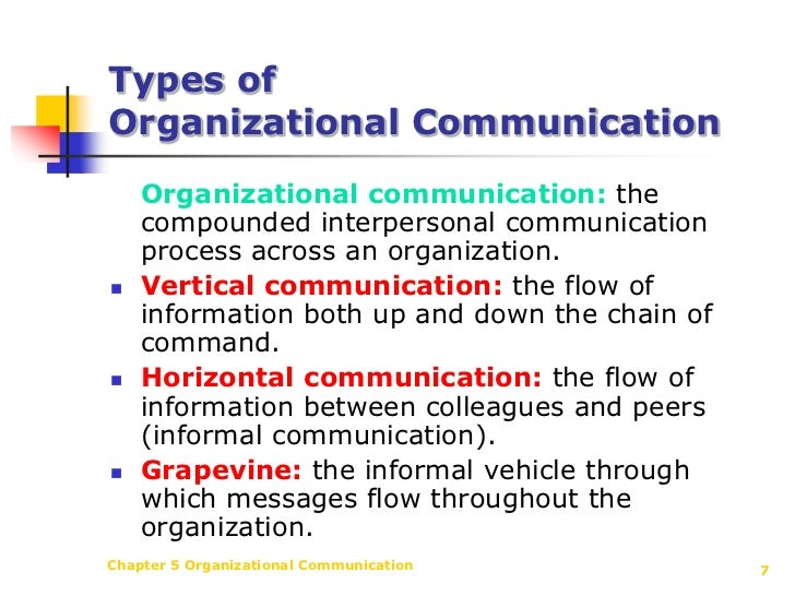 com 425 communication in organizations Week 1 readings to successfully complete this weekâ's assignments, readthe following chapters from the text, communication in organizations:chapter one.