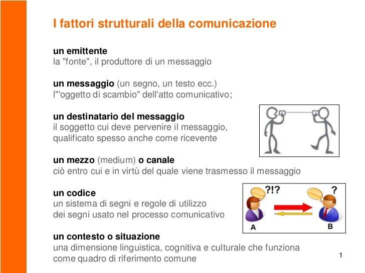 Comunicazione audiovisiva