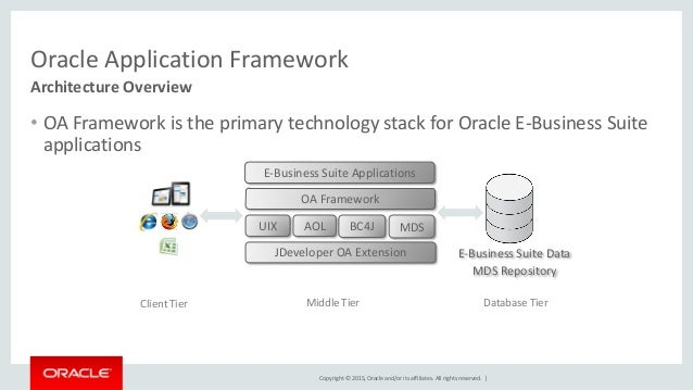 Extend oracle