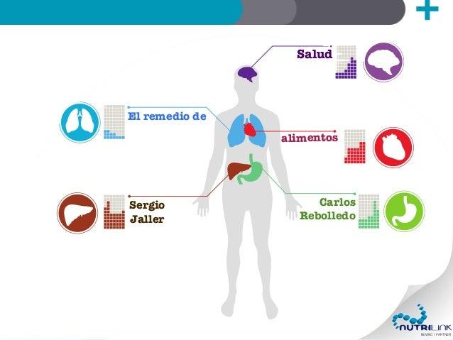 Sergio Jaller Salud El remedio de alimentos NUVINC   PARTNER Carlos Rebolledo