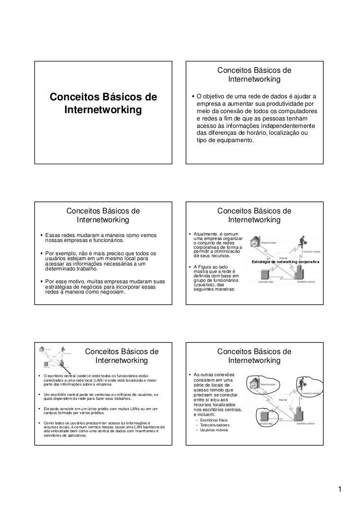 Conceitos básicos de internetworking   completo